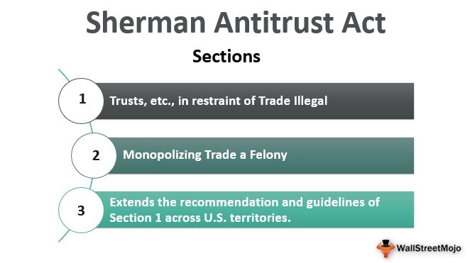 Sherman-Antitrust-Act