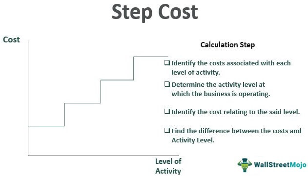 Step Cost