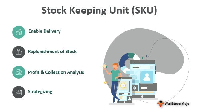 Stock-Keeping-Unit