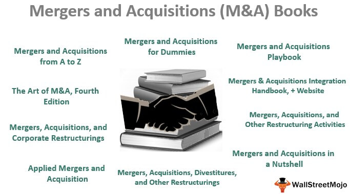 Mergers and Acquisitions (M&A) Books
