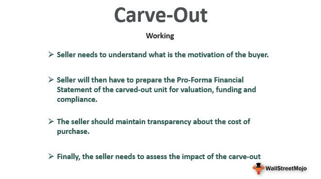 Carve-Out -1