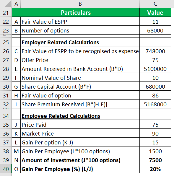 Employee Stock Purchase Plan Example 1.2