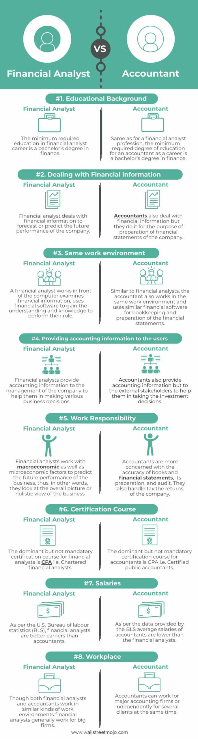 Financial-Analyst-vs-Accountant-infographics