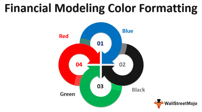 Financial Modeling Color Formatting_1