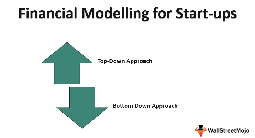 Financial_Modelling_for_Startups