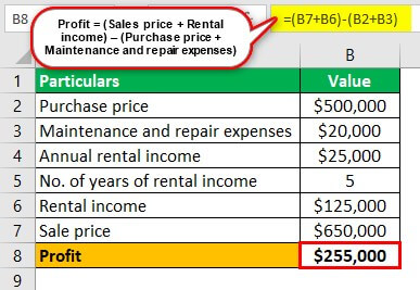 Investment Property Example 1-1
