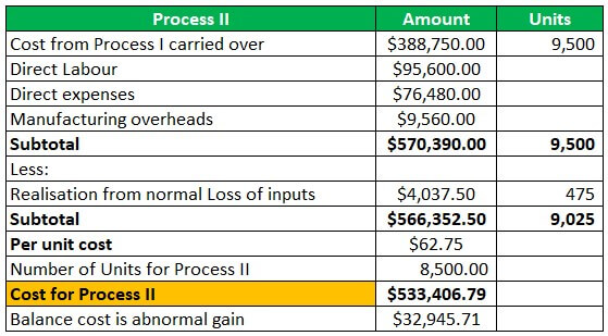 Process Costing Example 1-2