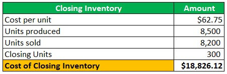 Process Costing Example 1-3