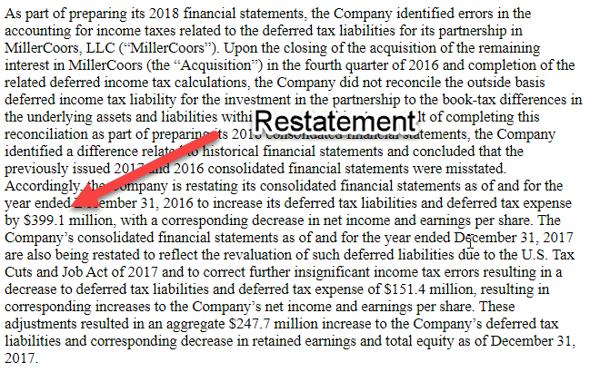 Examples of Restatement1