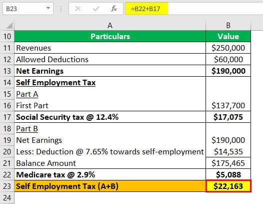 Self-Employment Tax Example 1-1