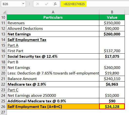 Self-Employment Tax Example 2-1
