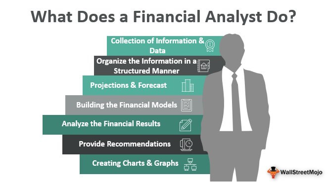 What Does a Financial Analyst Do- 1