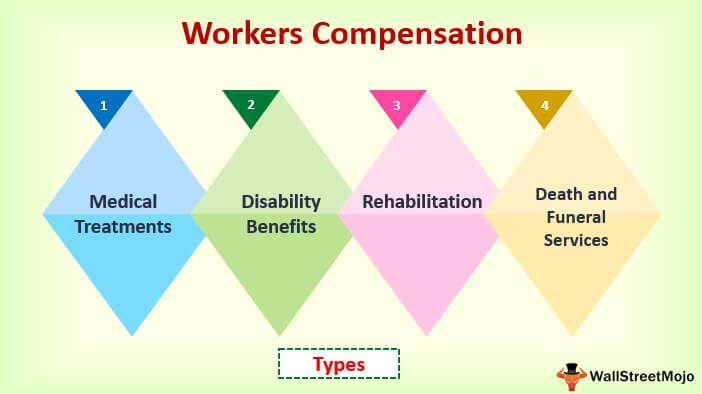 Workers Compensation 1
