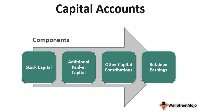 Capital_Account_1