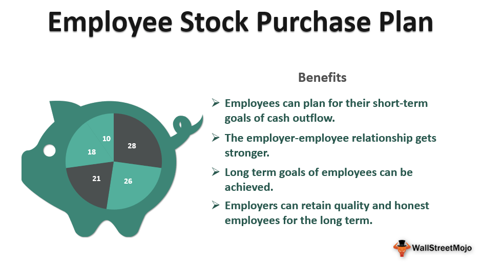 Employee_Stock_Purchase_Plan