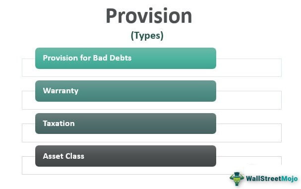 Provision in Accounting
