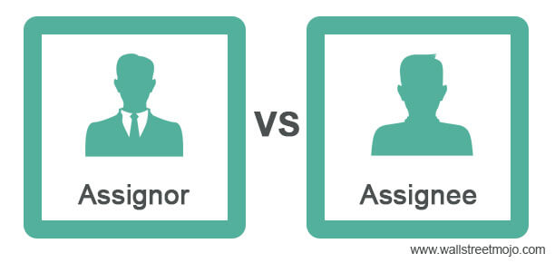 Assignor-vs-Assignee