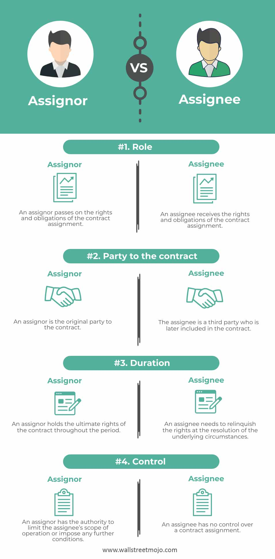 Assignor-vs-Assignee-infographics