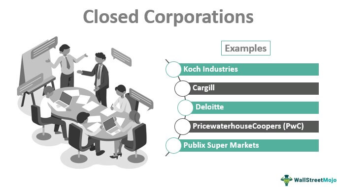 Closed Corporations