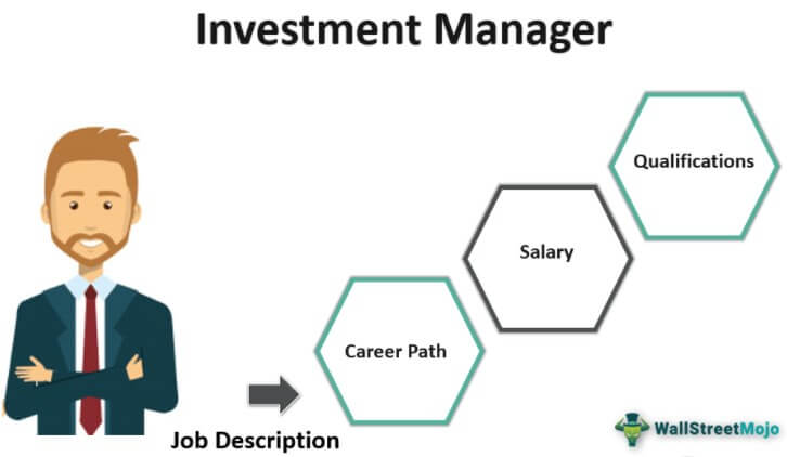 Investment Manager