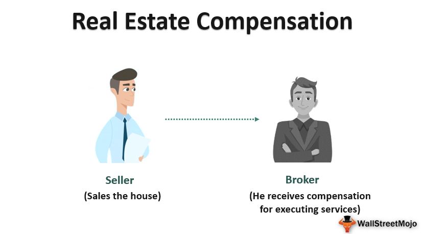 Real_Estate_Commissions