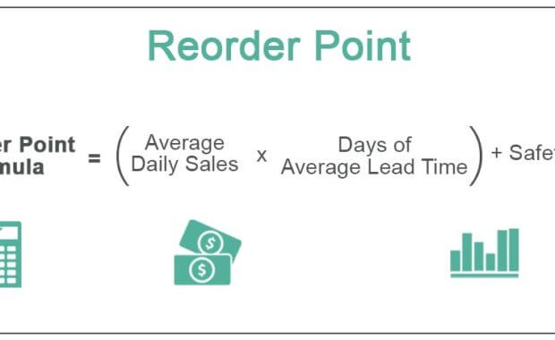 Reorder-Point