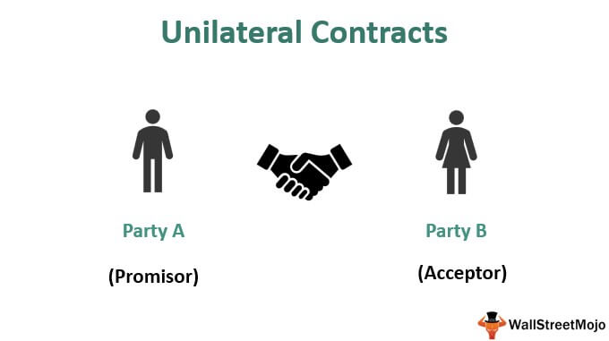 Unilateral Contracts
