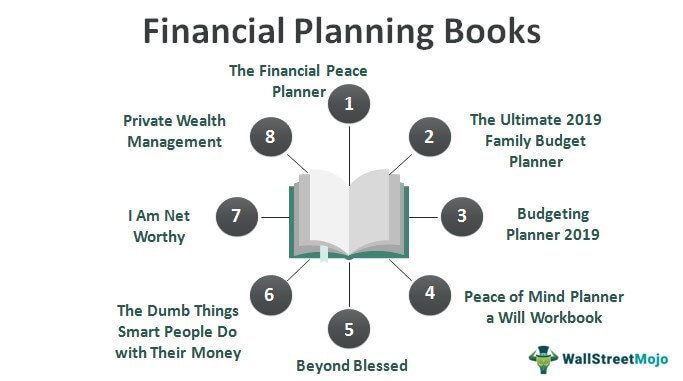 Financial-Planning-books