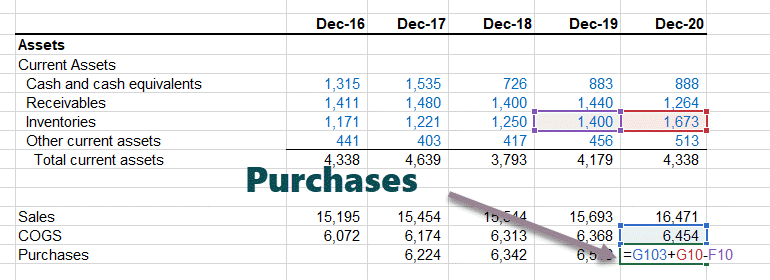 Purchases Formula