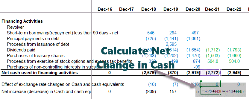 Colgate - Calculate Net Change in Cash & Cash Equivalents