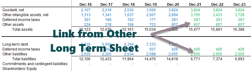 Other Long Term Financial Modeling - Part 3