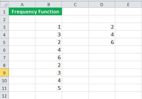 FREQUENCY Function Step 1