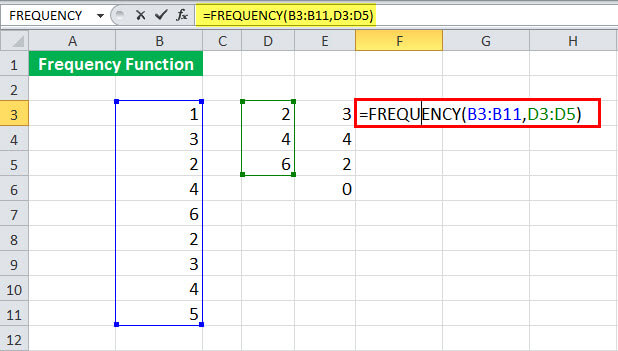 FREQUENCy-Function-Illustration-5