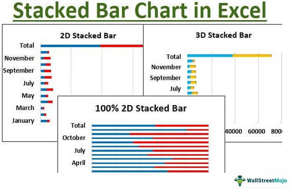 Stacked Bar Chart in Excel
