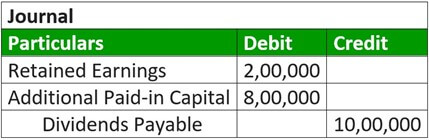 Dividend Example