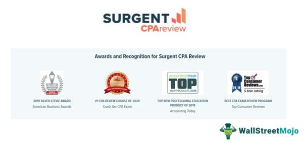 Surgent CPA Review 1
